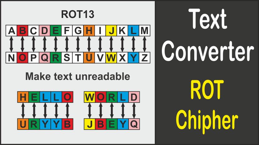 Text Converter - ROT Encryption